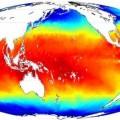 Pacific Sea Surface Temp